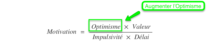 equation de la procrastination optimisme